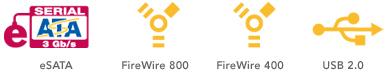 eSATA, FireWire 800, FireWire 400, USB 2.0 Logos