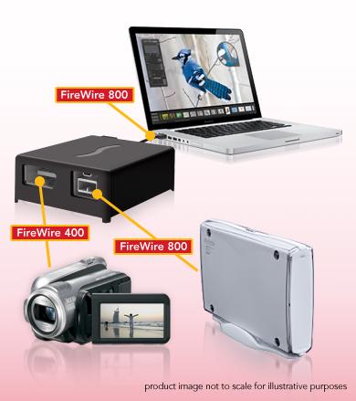 ソネット - FireWire 800 to Fir...