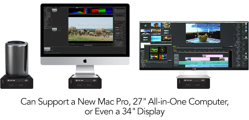 "Can Support a New Mac Pro, 27"" All-in-One Computer, or Even a 34"" Display"