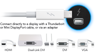 Thunderbolt Display Adapters