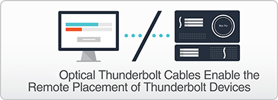 Sonnet Optical Thunderbolt Cables Badge