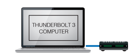 Thunderbolt 3 Computer Connected to SF3 Series - RED MINI-MAG Pro Card Reader