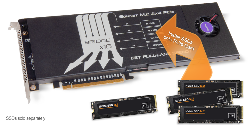 Sonnet M 2 4x4 PCIe Card for SSDs | Sonnet
