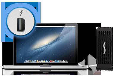 MacBook Pro met Echo Express III-D Chassis