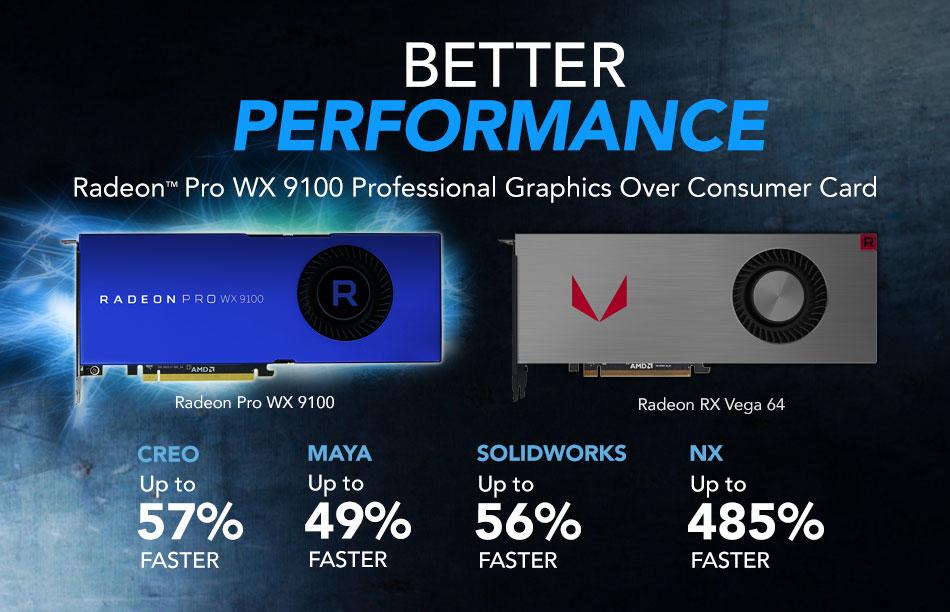 Radeon Pro WX 9100 Pro Graphics comparée à la version grand public